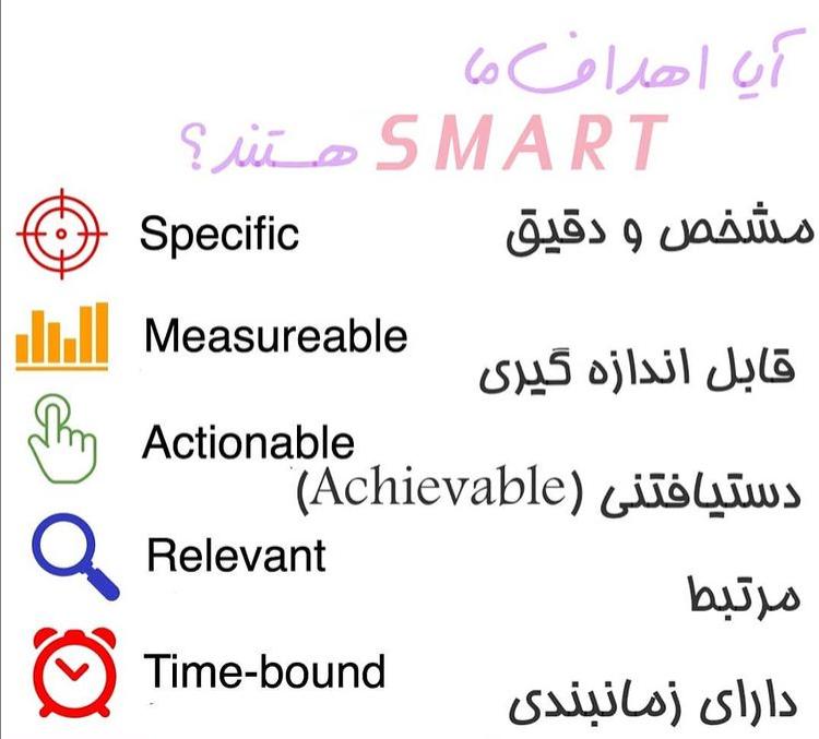 هدفگذاری SMART